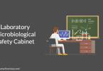 Laboratory Microbiological