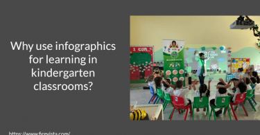 Why use infographics for learning in kindergarten classrooms
